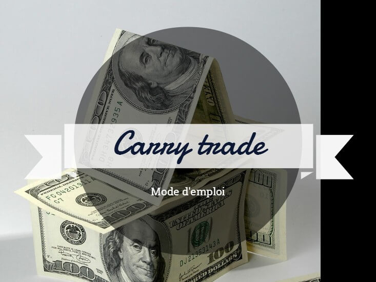 La stratégie du carry trade
